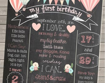 Hot Air Balloon First Birthday Chalkboard Print