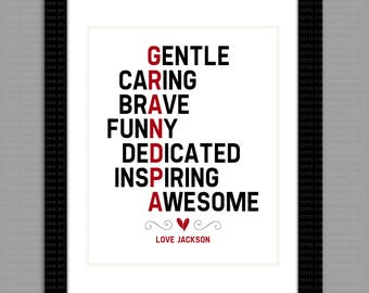 Personalized Typography Fathers's Day Gift, Grandpa, My Grandpa Is, Descriptive Custom - 8x10 - DIGITAL