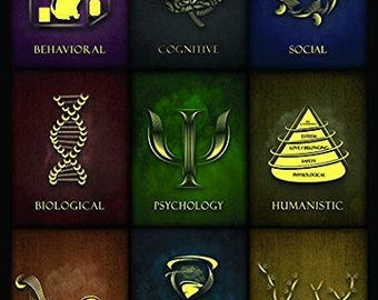 Psychology Poster Psychology Specialization Fields of psychology