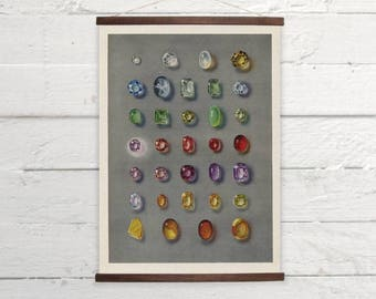 Vintage Gemstones Precious Stones Canvas Poster Print Wooden  Wall Chart Size A3 16x11