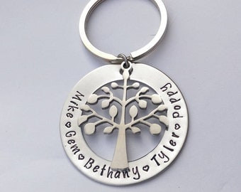 Personalised family tree keyring keychain hand stamped - present for mum mom - personalized present for her - family name mothers day gift