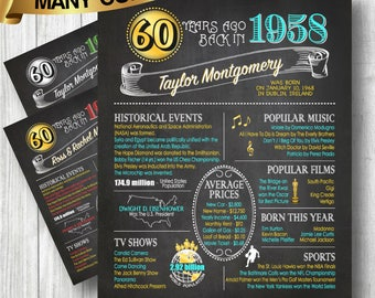 1958 - 60th Birthday or Anniversary Chalkboard Poster, Perfect Gift, Color Customizable, 60 Years Ago Sign