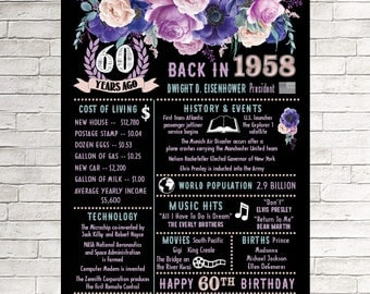 60th Birthday, 60th Birthday Gifts for Women, 60th Birthday Gift, 60th Birthday Gift For Mom, 1958 Birthday Poster, 1958 Birthday, 60th Her