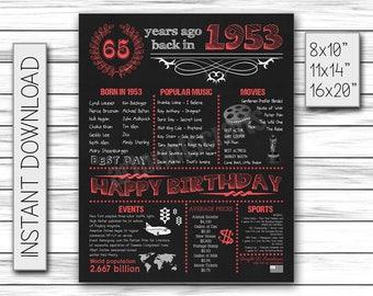 65th Birthday, 1953 Birthday Gift, Back in 1953, Happy 65th Birthday, 65th Birthday Men, 1953 Birthday Sign, 65 Years Ago, DIGITAL FILE, JPG