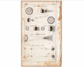 c. 1835 rare ANTIQUE ASTRONOMY ENGRAVING - original antique print - science cosmology celestial - astrophysics - eclipses