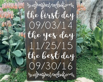 4th Anniversary Gift for Him, Fourth Anniversary Gifts for Her, PERSONALIZED Rustic Anniversary Gifts Important Dates, First Yes Best Day