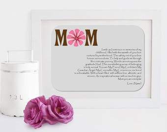 Personalised Mother Framed Word Art - Inspirational Mum