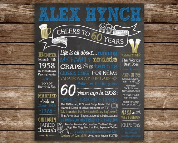 60th Birthday Chalkboard For Man 1958 Facts Celebrating 60 Years