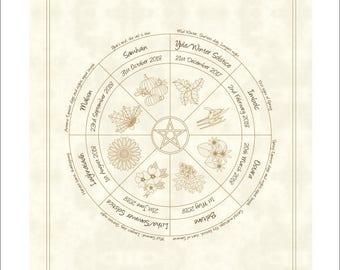 Wheel of the Year Pagan / Wiccan Sabbat Calendar 2018