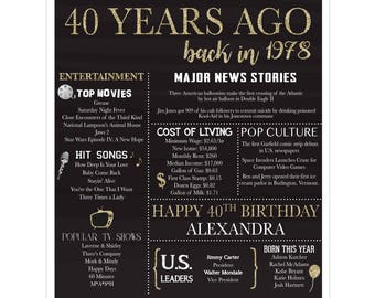 40th Birthday Poster - 1978 Poster- Back in 1978 - Customized with Name - Printable File