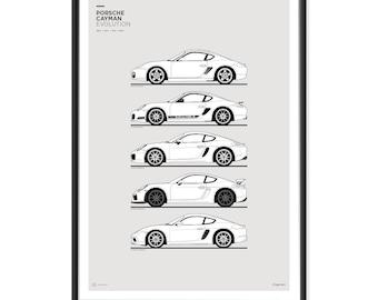 Porsche Cayman Generations Poster