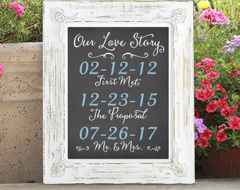 Elegant Chalkboard Our Love Story Print with Special Dates for Wedding