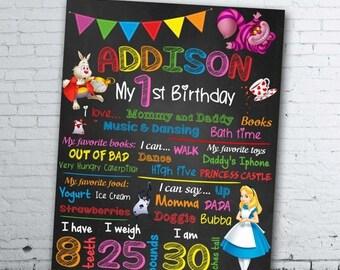 Alice in Wonderland Birthday Chalkboard - Alice in Wonderland Birthday Sign - Alice in Wonderland Birthday Poster
