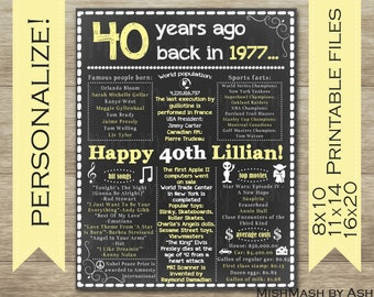 40th Birthday Chalkboard Sign, 1977 Birthday Sign, Back in 1977, Happy 40th Birthday, Milestone Birthday Decor, 40th Birthday Sign