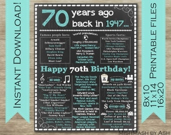 1947 Birthday For Him, 70th Birthday Sign, Back in 1947, Happy 70th Birthday, 70th Birthday Decor, 70th Birthday Poster, 1947 Facts