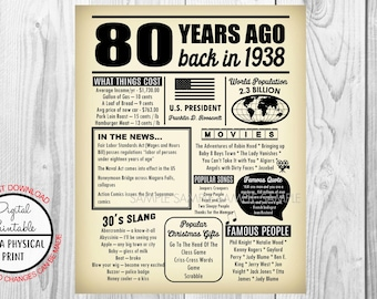 80 Years Ago The Year You Were Born, 80th Birthday Poster Sign, Back in 1938 Newspaper Style Poster, Printable, 1938 Facts, Born in 1938