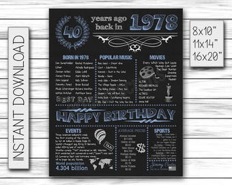 40th Birthday Decor, 1978 Birthday, 40 Years Ago, 40th Birthday Sign, Digital Chalkboard, Chalkboard Printable, Birthday Decoration, DIGITAL