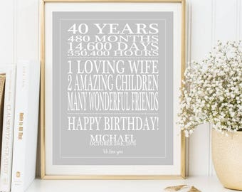 40th Birthday Gift Print, Personalized Birthday sign 40 Years Old Printable art Gift 40 Year Present for him her Home decor DIGITAL FILE 2