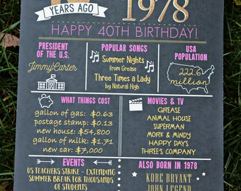 PRINTED 40th birthday poster, Back in 1978, What Happened in 1978, 40th Birthday Decorations, Hot Pink, Black,40th Party Decor, Vintage 1978