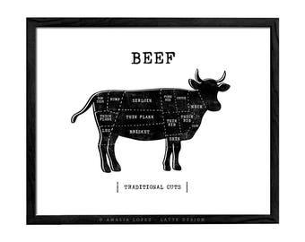 Traditional butcher print Butcher poster beef diagram butcher diagram meat cuts kitchen art kitchen print beef print butcher cuts chart