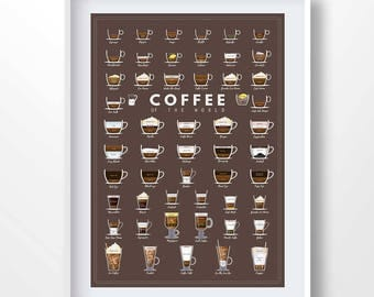 COFFEE CHART, coffee poster, coffee types, coffee illustration, coffee lover, italian coffee, espresso coffee, cafe decor, kitchen art, 5029