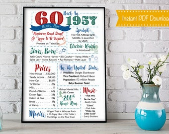 60th Year Birthday Poster, 1957 Year Birthday Poster, Anniversary Poster, INSTANT DOWNLOAD