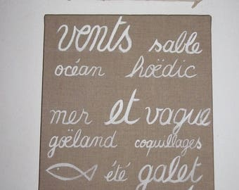 SCRIPTURE ON CANVAS PAINTING