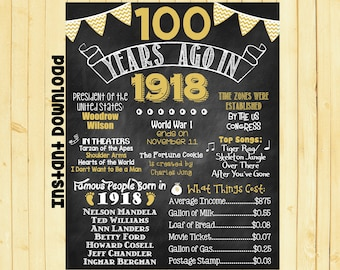 Gold 100th Birthday Chalkboard 1918 Poster 100 Years Ago in 1918 Born in 1918 100th Birthday Gift INSTANT DOWNLOAD