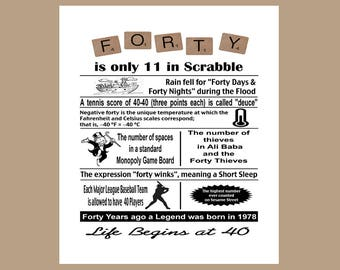 40th Birthday Digital Print,40th Birthday Party Decor, 1978 Birthday Gift, 40 Birthday Print, 40 Birthday Facts Poster,  INSTANT DOWNLOAD