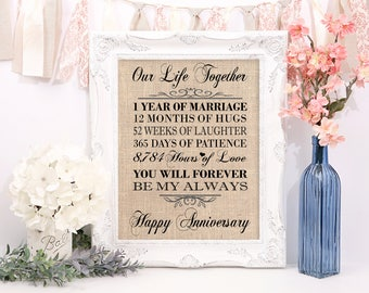 3rd Year Anniversary Gift for Her, Our Life Together, Personalized for Any Year of Marriage