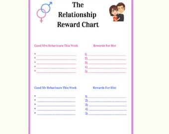 The Relationship Reward Chart