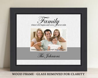 Personalized Family Picture Frame Family Where Life Begins And Love Never Ends