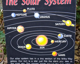Solar System, Boys, Retro Boys, Science, Planets, Space, Black, Milky Way, Galaxy, Geekery, Nerd, Techie, Industrial, Steampunk, MaxsUniques