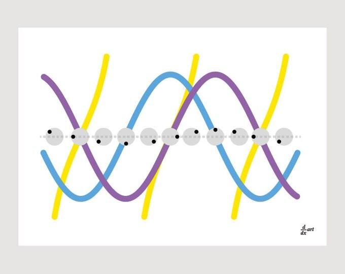 Waves 04 [mathematical abstract art print, unframed] A4/A3 sizes