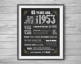 65th Birthday Etsy