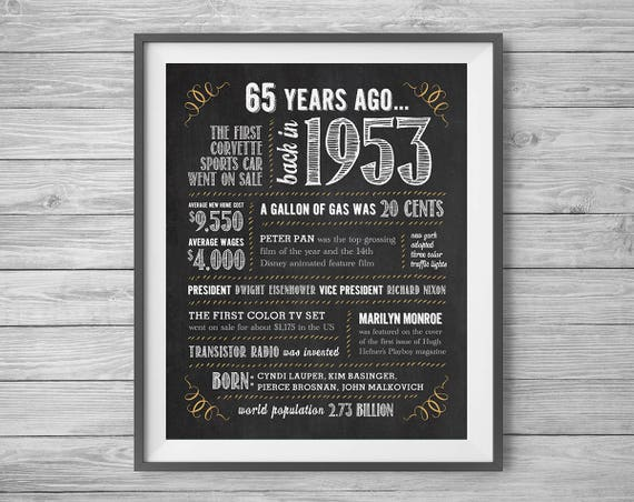 34th Wedding Anniversary Gifts: 65th Birthday Or Anniversary Chalk Sign Printable 8x10 And