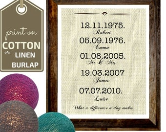 Important Dates  Burlap Print I  Family dates sign I Birthday Gift for MOM I What a difference  I Mother's day I Personalized gift for mom