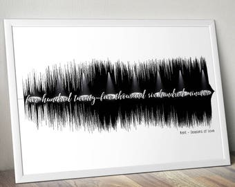Rent Seasons of Love Broadway Soundwave Poster Gift Audiophile