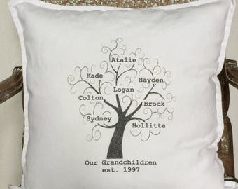 Family Tree | Parents of the Bride Groom | Personalized | Family Tree Gift | Family Reunion Gifts | Mother's Day Gift | Family Name Pillow