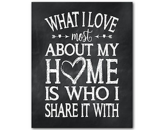 Inspirational Wall Art - What I love most about my home is who I share it with Typography Chalkboard PRINT - gift for her - gift for him