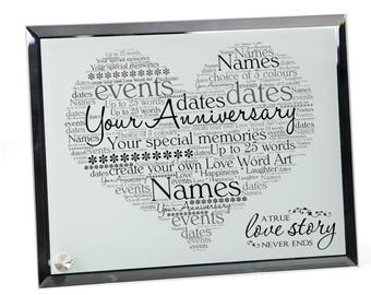 Anniversary Personalised Word Art Glass Plaque
