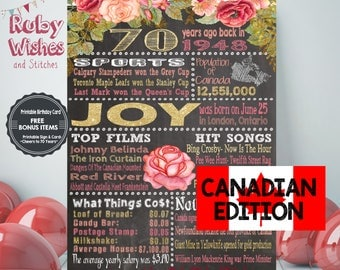 Personalised 70th Birthday 1948 Watercolour Chalkboard Printable- Canadian Editon for Canada