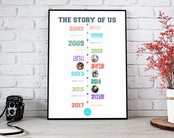 Story of Us | LOVE STORY TIMELINE Personalised Art Print