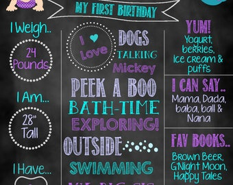 Mermaid Birthday Chalkboard, Birthday Chalkboard, Birthday Sign