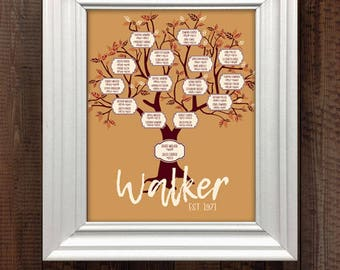 Personalized Family Tree Print-Genealogy Print-Wedding Gift-Birthday Gift-Anniversary Gift-Grandparent Gift-Family History Chart Poster