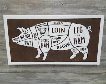 Pork Cuts Sign| Wooden Pig Butcher Sign | Parts of the Pig Sign | Rustic Wall Decor