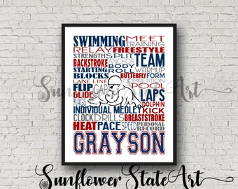 Personalized Swimming Poster, Swimmer Typography, Breaststroke Swimmer, Gift for Swimmer, Swimming Team Gift, Swimmer Art, Swimming Print