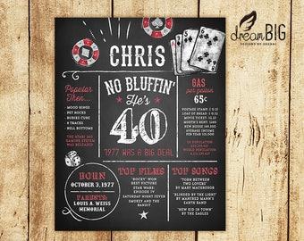 40th Birthday Casino Decoration // 40 // 1977 // Chalkboard Sign Centerpiece // Gambling // Printable DIY PDF