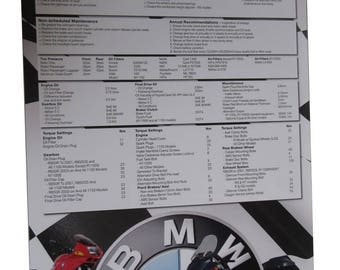 BMW R-Bike Data Poster