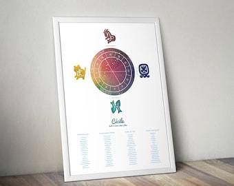 Horoscope / Zodiac custom / / sign astrological Ascendant + Chinese + Mayan sign